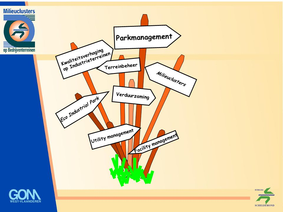 Parkmanagement Verduurzaming Facility management Utility management Kwaliteitsverhoging op Industrieterreinen Terreinbeheer Milieuclusters Eco Industr