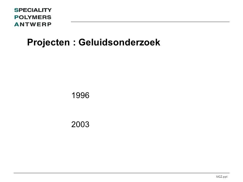 MCZ.ppt Projecten : Geluidsonderzoek 1996 2003