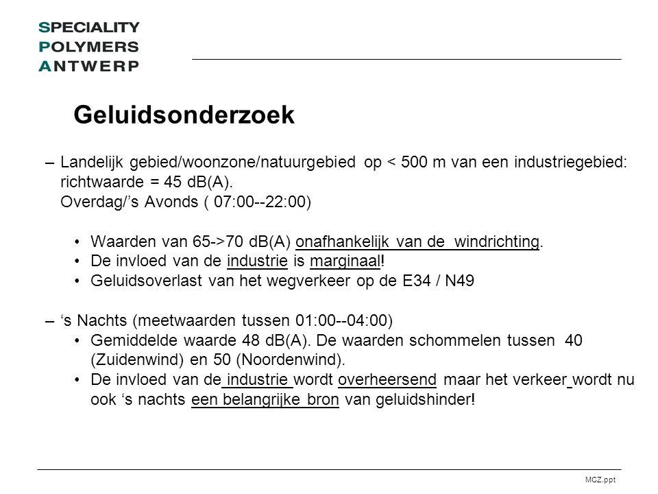 MCZ.ppt –Landelijk gebied/woonzone/natuurgebied op < 500 m van een industriegebied: richtwaarde = 45 dB(A).