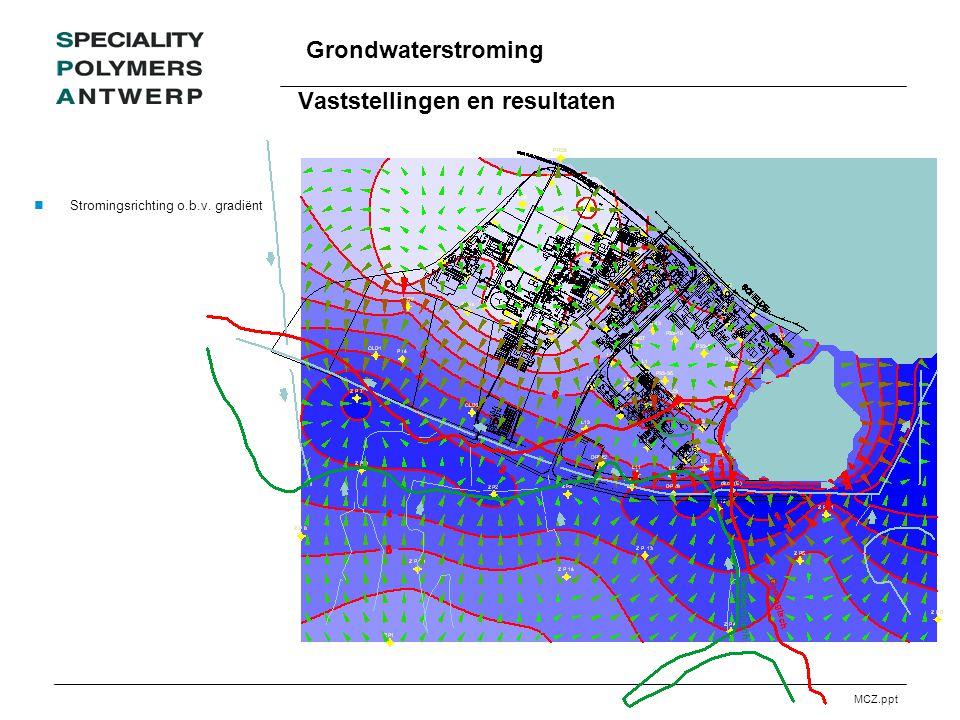 MCZ.ppt Vaststellingen en resultaten Stromingsrichting o.b.v. gradiënt Grondwaterstroming
