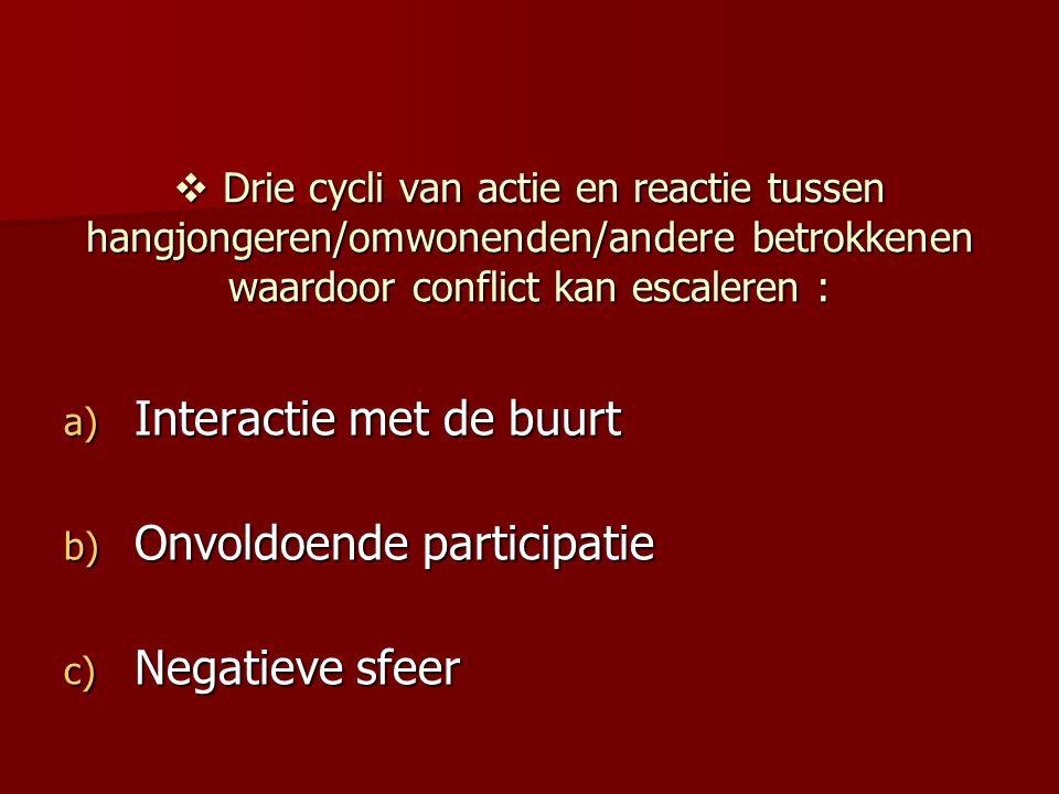  Drie cycli van actie en reactie tussen hangjongeren/omwonenden/andere betrokkenen waardoor conflict kan escaleren : a) Interactie met de buurt b) Onvoldoende participatie c) Negatieve sfeer