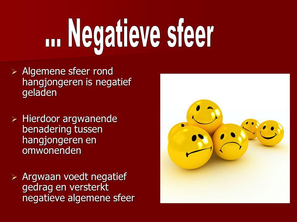  Algemene sfeer rond hangjongeren is negatief geladen  Hierdoor argwanende benadering tussen hangjongeren en omwonenden  Argwaan voedt negatief gedrag en versterkt negatieve algemene sfeer