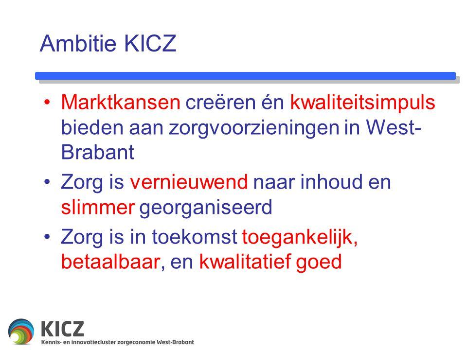 Ambitie KICZ Marktkansen creëren én kwaliteitsimpuls bieden aan zorgvoorzieningen in West- Brabant Zorg is vernieuwend naar inhoud en slimmer georganiseerd Zorg is in toekomst toegankelijk, betaalbaar, en kwalitatief goed