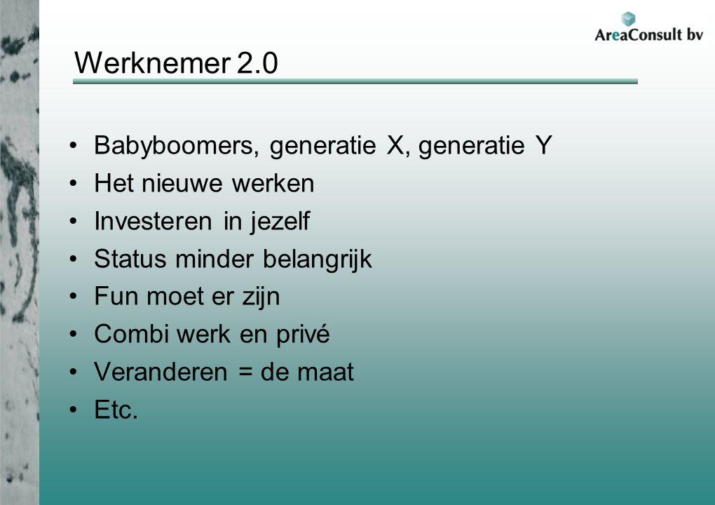 Werknemer 2.0 Babyboomers, generatie X, generatie Y Het nieuwe werken Investeren in jezelf Status minder belangrijk Fun moet er zijn Combi werk en privé Veranderen = de maat Etc.