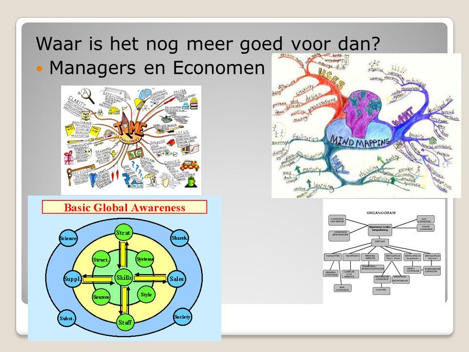 Waar is het nog meer goed voor dan Managers en Economen