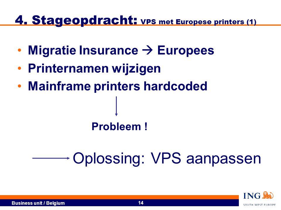 Business unit / Belgium 15 4.