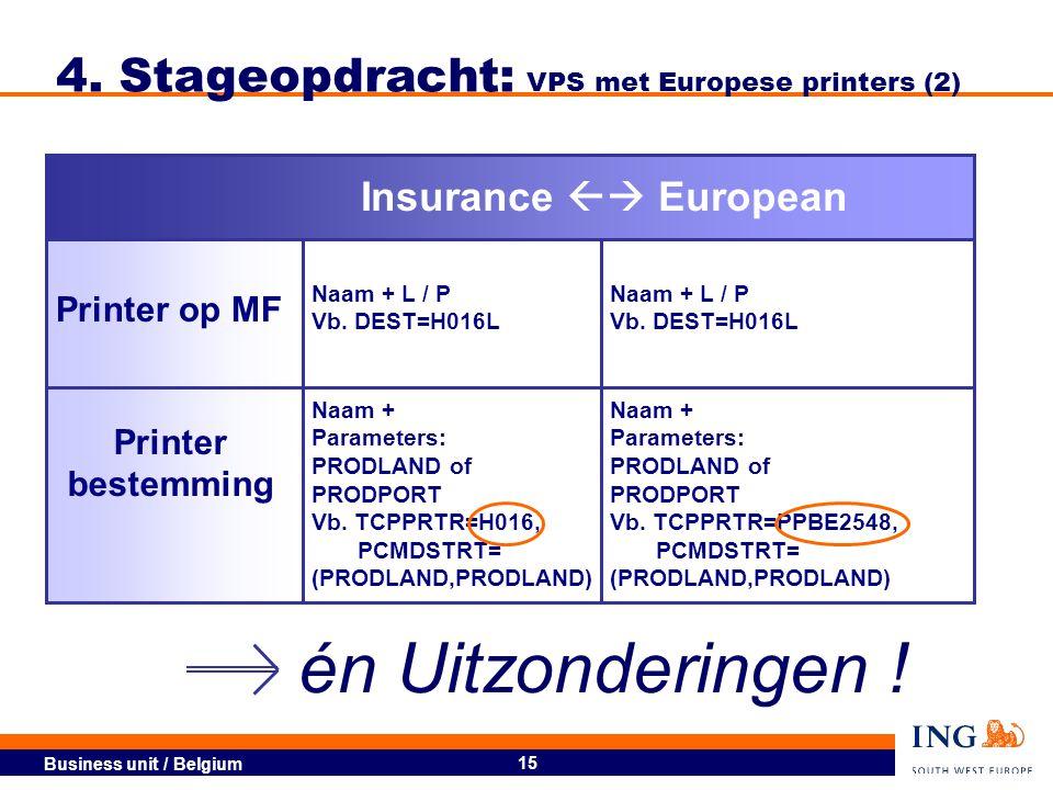 Business unit / Belgium 16 4.