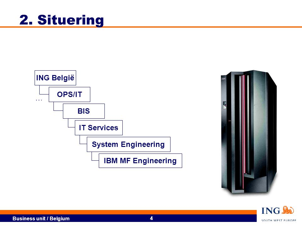 Business unit / Belgium 4 2. Situering ING België OPS/IT BIS IT Services IBM MF Engineering … System Engineering