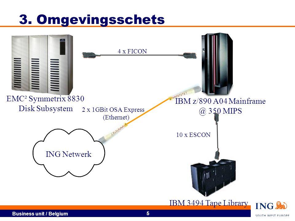 Business unit / Belgium 6 4.
