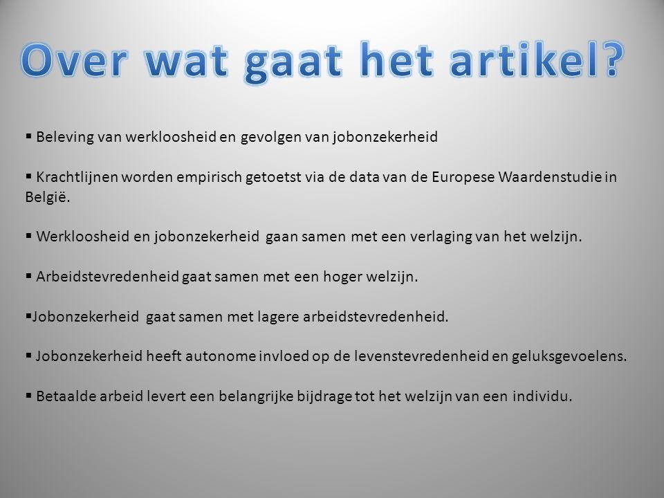  Beleving van werkloosheid en gevolgen van jobonzekerheid  Krachtlijnen worden empirisch getoetst via de data van de Europese Waardenstudie in Belgi