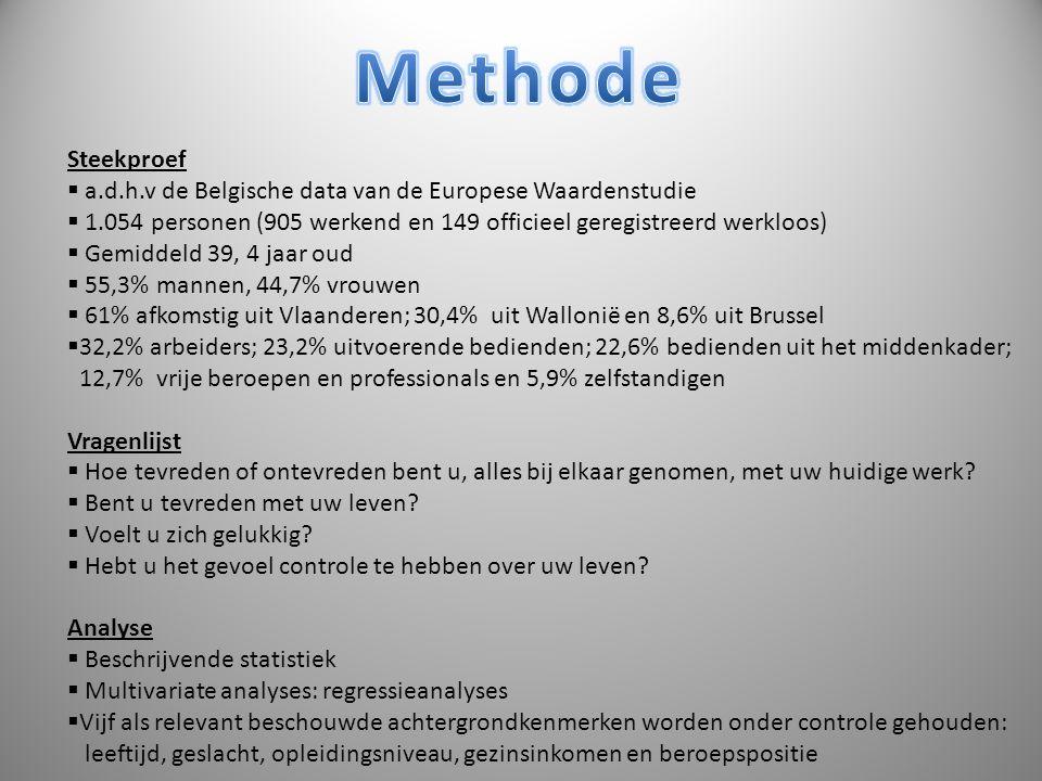 Steekproef  a.d.h.v de Belgische data van de Europese Waardenstudie  1.054 personen (905 werkend en 149 officieel geregistreerd werkloos)  Gemiddel