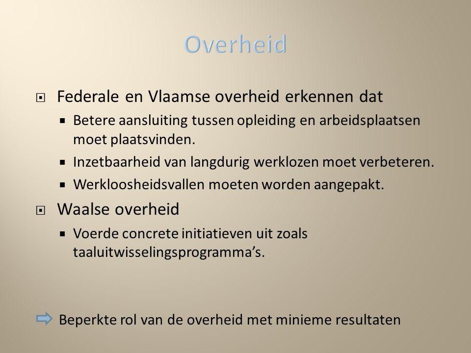  Federale en Vlaamse overheid erkennen dat  Betere aansluiting tussen opleiding en arbeidsplaatsen moet plaatsvinden.