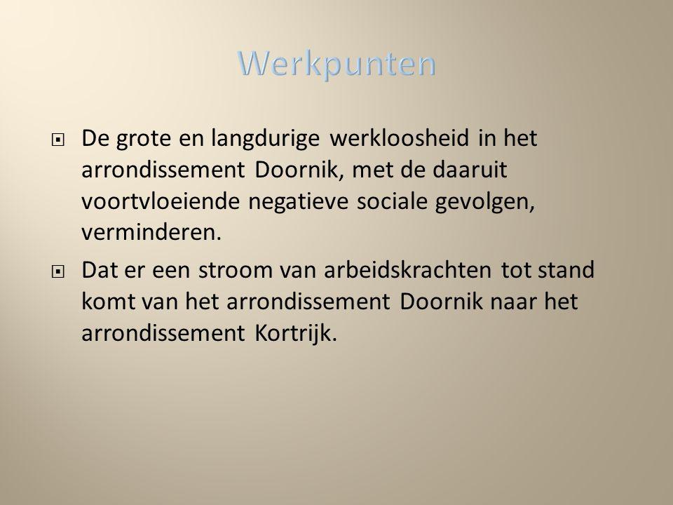  De grote en langdurige werkloosheid in het arrondissement Doornik, met de daaruit voortvloeiende negatieve sociale gevolgen, verminderen.