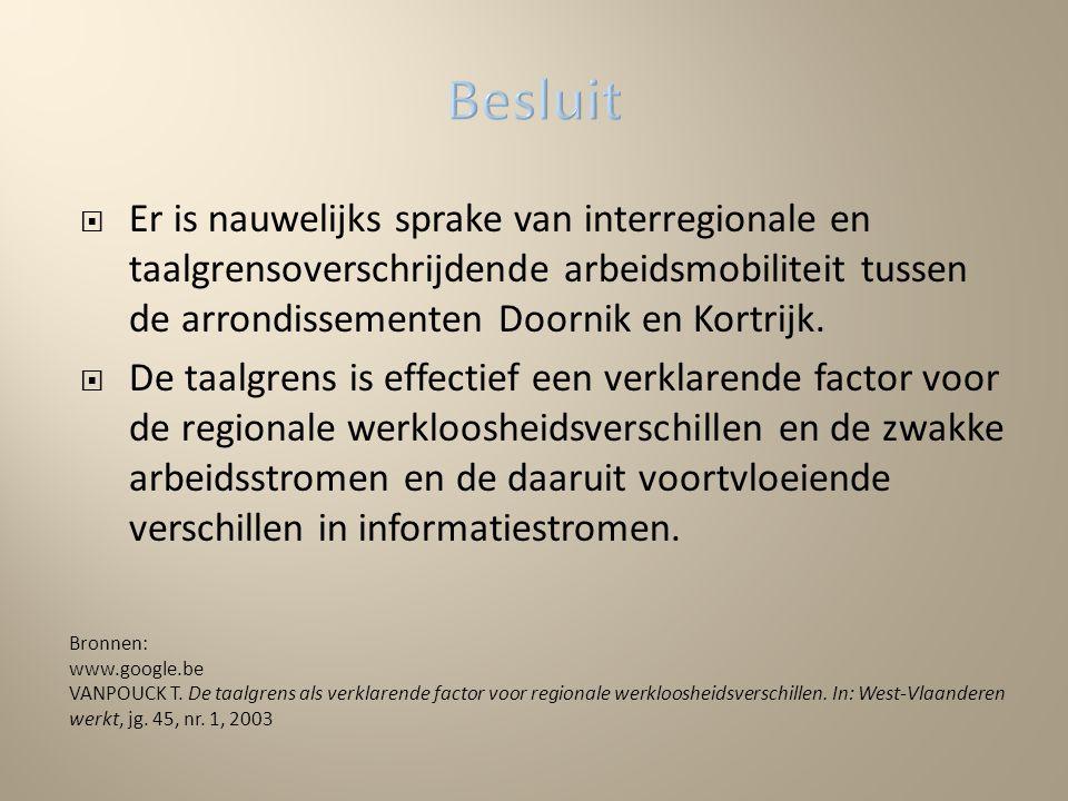  Er is nauwelijks sprake van interregionale en taalgrensoverschrijdende arbeidsmobiliteit tussen de arrondissementen Doornik en Kortrijk.  De taalgr