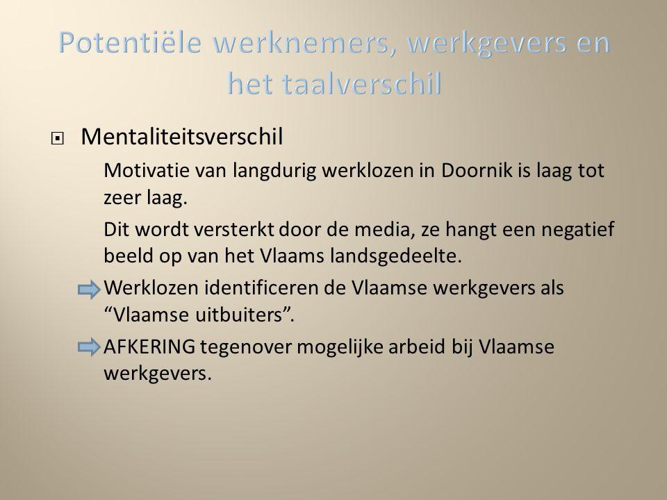  Mentaliteitsverschil Motivatie van langdurig werklozen in Doornik is laag tot zeer laag.