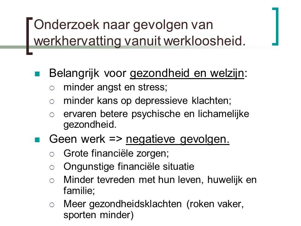 Onderzoek naar gevolgen van werkhervatting vanuit werkloosheid.