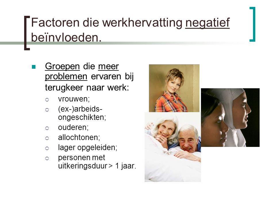 Factoren die werkhervatting negatief beïnvloeden.