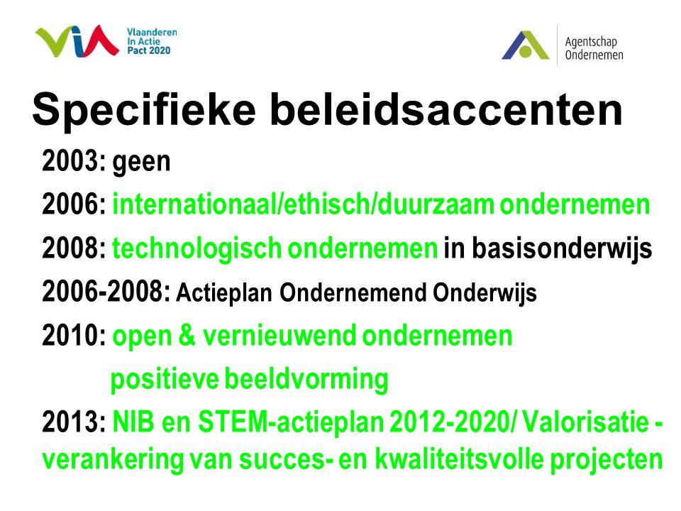 Specifieke beleidsaccenten 2003: geen 2006: internationaal/ethisch/duurzaam ondernemen 2008: technologisch ondernemen in basisonderwijs 2006-2008: Act