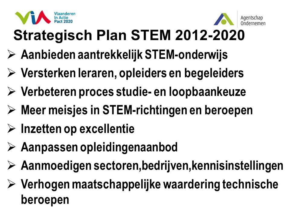 Strategisch Plan STEM 2012-2020  Aanbieden aantrekkelijk STEM-onderwijs  Versterken leraren, opleiders en begeleiders  Verbeteren proces studie- en
