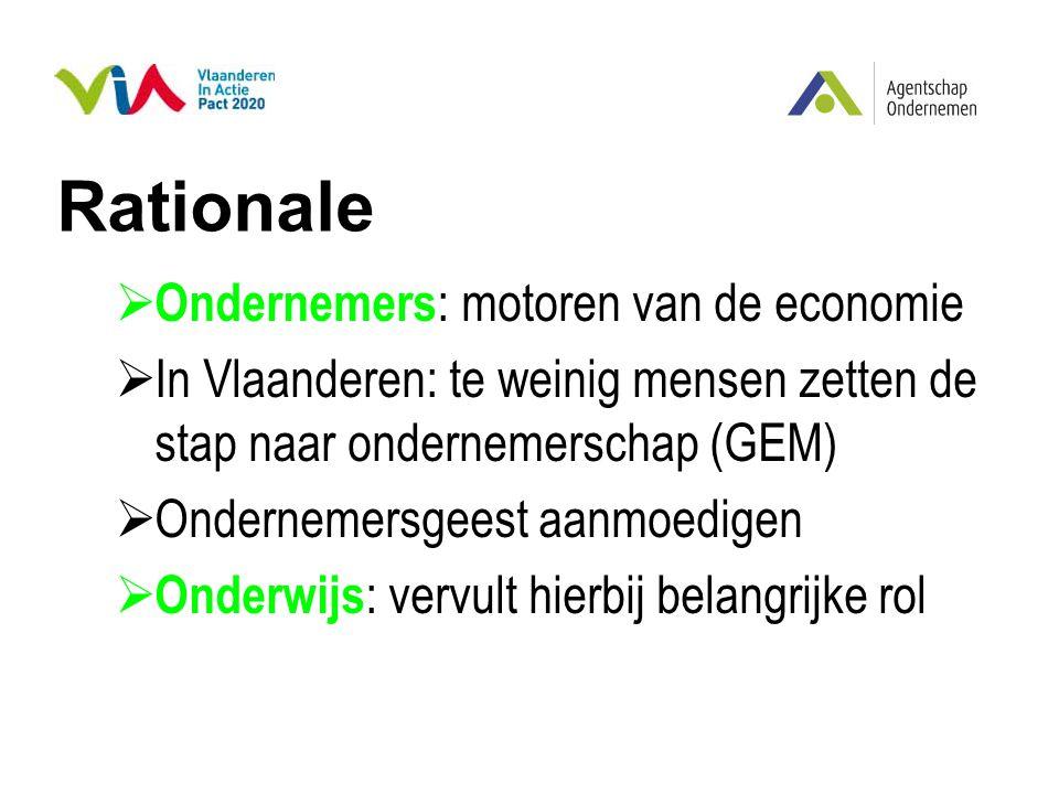 Rationale  Ondernemers : motoren van de economie  In Vlaanderen: te weinig mensen zetten de stap naar ondernemerschap (GEM)  Ondernemersgeest aanmo