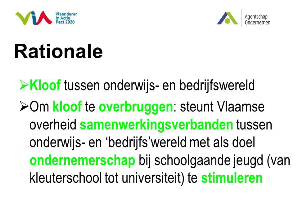 Rationale  Kloof tussen onderwijs- en bedrijfswereld  Om kloof te overbruggen : steunt Vlaamse overheid samenwerkingsverbanden tussen onderwijs- en