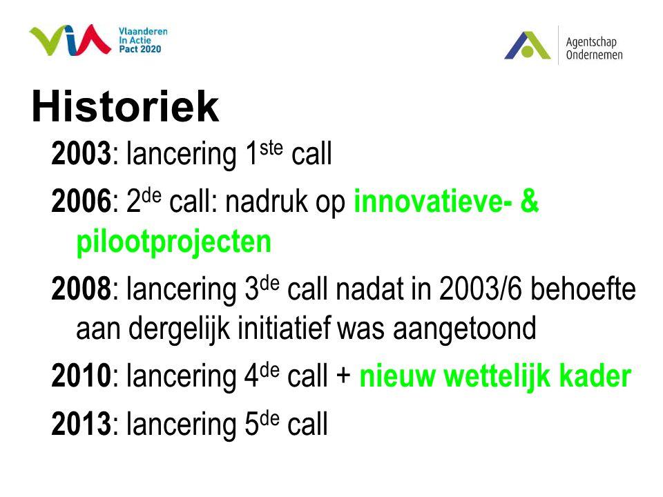 Historiek 2003 : lancering 1 ste call 2006 : 2 de call: nadruk op innovatieve- & pilootprojecten 2008 : lancering 3 de call nadat in 2003/6 behoefte a