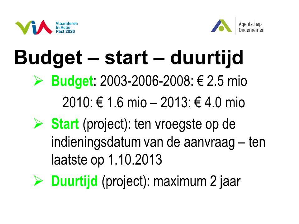 Budget – start – duurtijd  Budget : 2003-2006-2008: € 2.5 mio 2010: € 1.6 mio – 2013: € 4.0 mio  Start (project): ten vroegste op de indieningsdatum