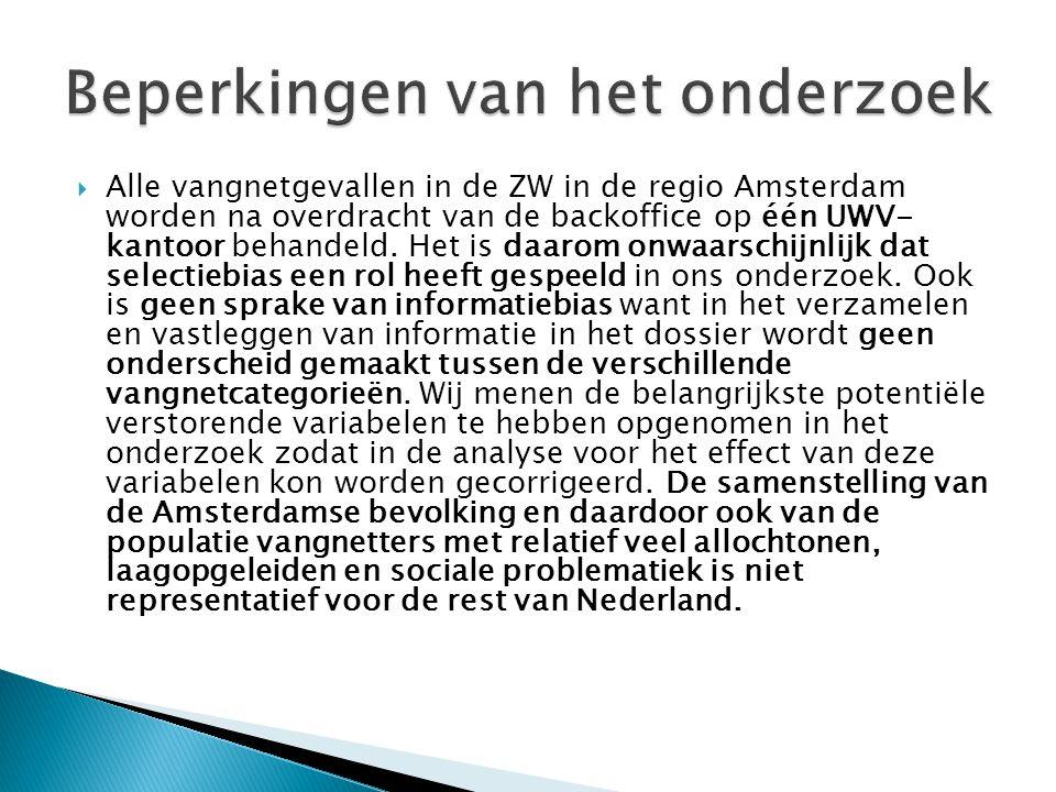  Alle vangnetgevallen in de ZW in de regio Amsterdam worden na overdracht van de backoffice op één UWV- kantoor behandeld.