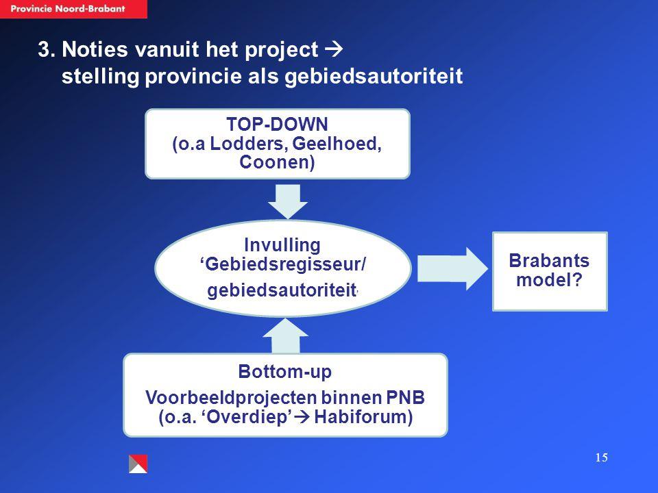 3. Noties vanuit het project  stelling provincie als gebiedsautoriteit TOP-DOWN (o.a Lodders, Geelhoed, Coonen) Invulling 'Gebiedsregisseur/ gebiedsa