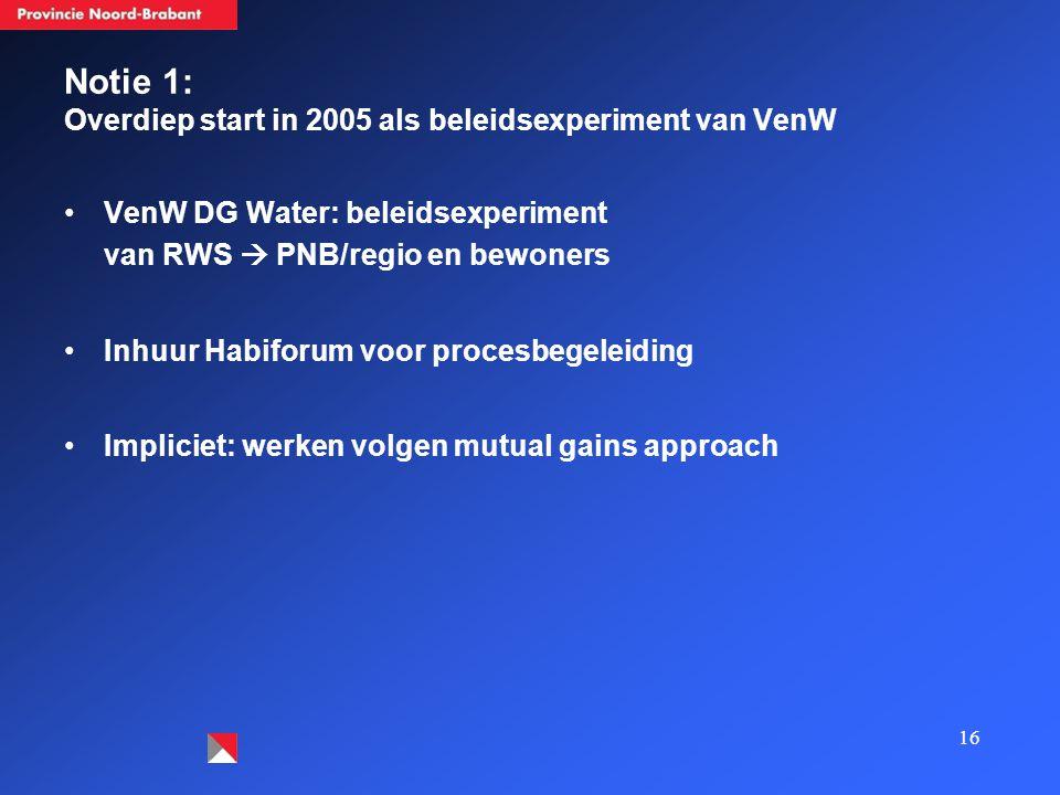 Notie 1: Overdiep start in 2005 als beleidsexperiment van VenW VenW DG Water: beleidsexperiment van RWS  PNB/regio en bewoners Inhuur Habiforum voor procesbegeleiding Impliciet: werken volgen mutual gains approach 16