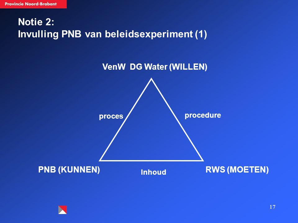 Notie 2: Invulling PNB van beleidsexperiment (1) 17 VenW DG Water (WILLEN) PNB (KUNNEN)RWS (MOETEN) Inhoud procedure proces