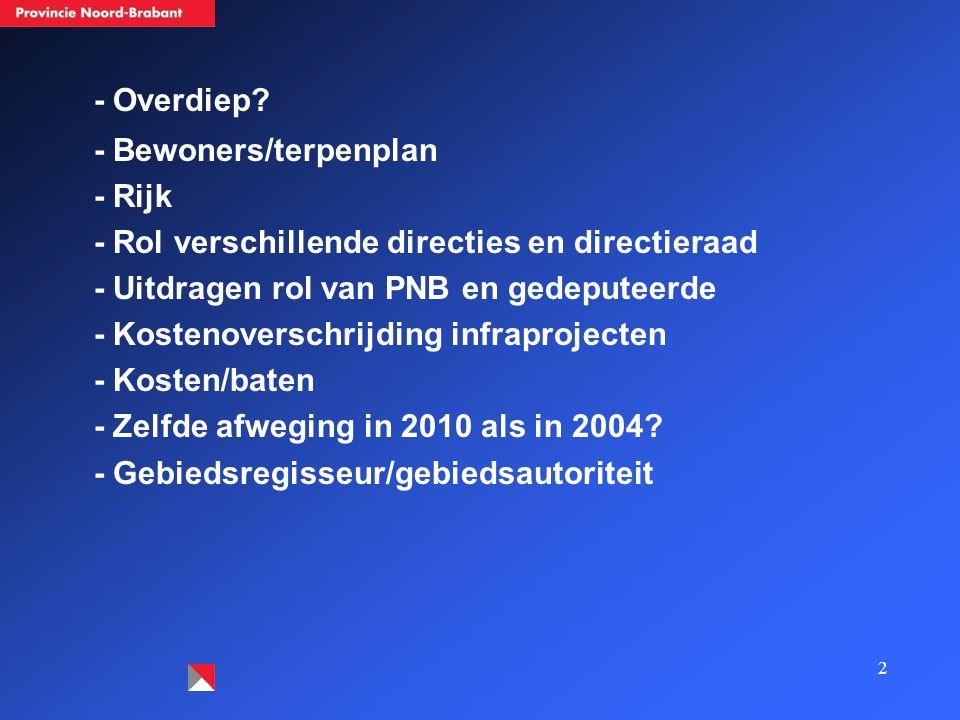 3 Inhoud: 1.korte omschrijving van het project 2.Betrokkenheid Provincie 3.Zes noties uit project  stelling over rol Overheden /Provincies als gebiedsregisseur/gebiedsautoriteit