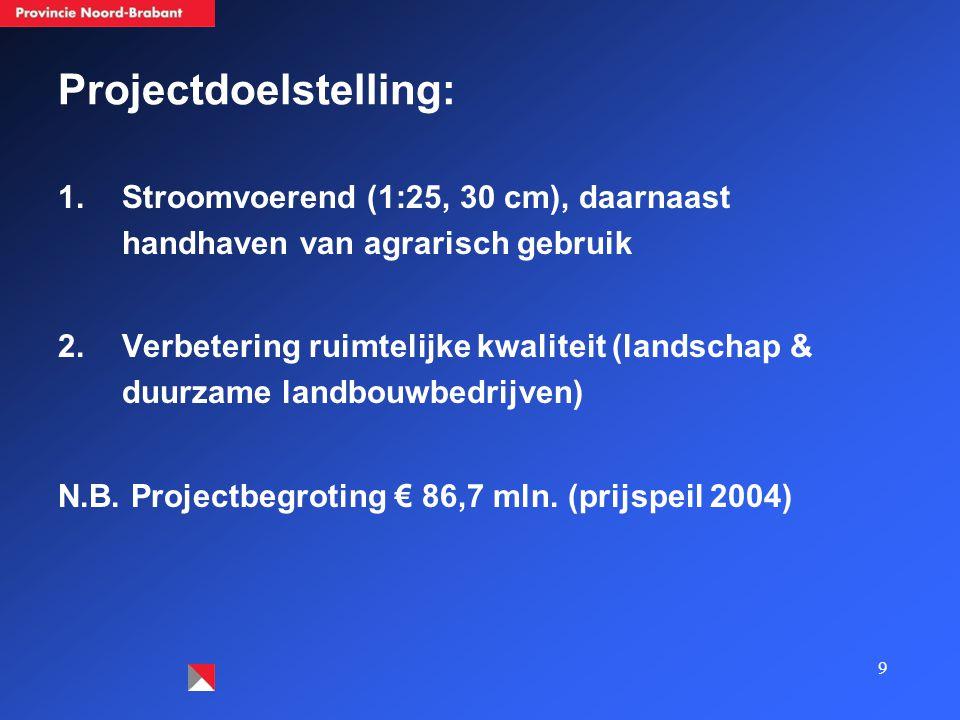 9 Projectdoelstelling: 1.Stroomvoerend (1:25, 30 cm), daarnaast handhaven van agrarisch gebruik 2.Verbetering ruimtelijke kwaliteit (landschap & duurzame landbouwbedrijven) N.B.