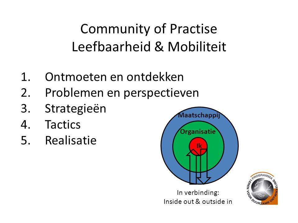 Community of Practise Leefbaarheid & Mobiliteit 1.Ontmoeten en ontdekken 2.Problemen en perspectieven 3.Strategieën 4.Tactics 5.Realisatie Maatschappij Organisatie Ik In verbinding: Inside out & outside in