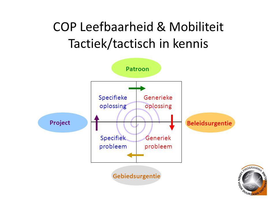 COP Leefbaarheid & Mobiliteit Tactiek/tactisch in kennis Specifiek probleem Specifieke oplossing Generieke oplossing Generiek probleem Patroon Beleidsurgentie Gebiedsurgentie Project