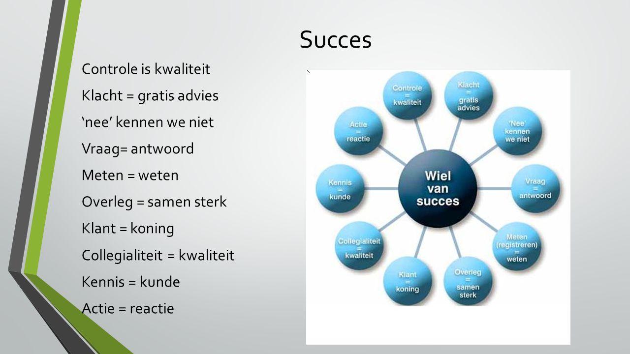 Succes Controle is kwaliteit Klacht = gratis advies 'nee' kennen we niet Vraag= antwoord Meten = weten Overleg = samen sterk Klant = koning Collegialiteit = kwaliteit Kennis = kunde Actie = reactie