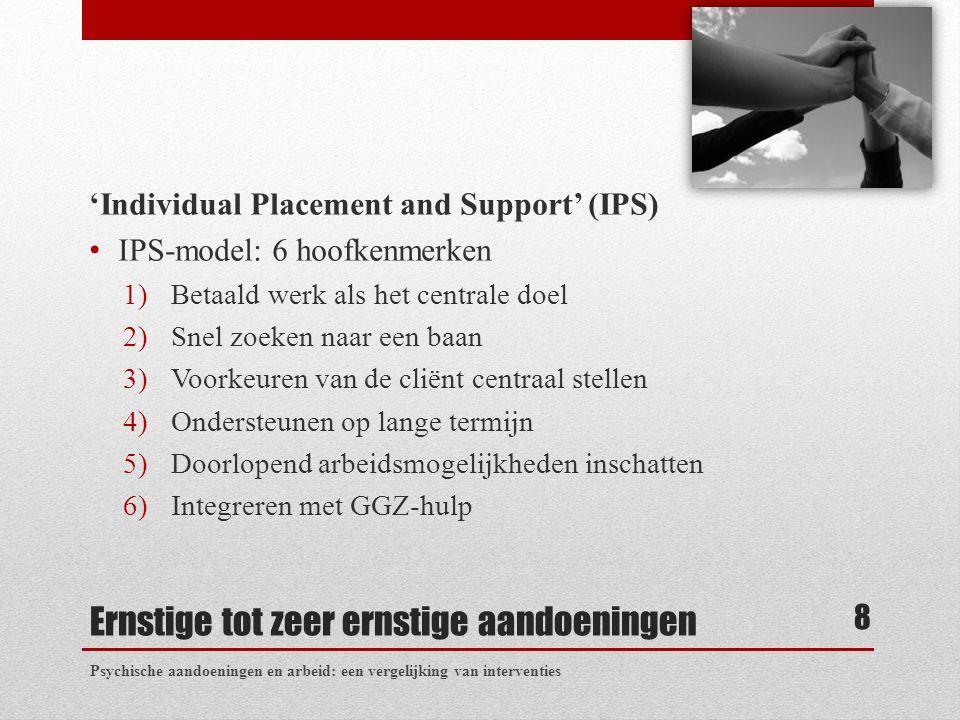 Ernstige tot zeer ernstige aandoeningen 'Individual Placement and Support' (IPS) IPS-model: 6 hoofkenmerken 1)Betaald werk als het centrale doel 2)Sne
