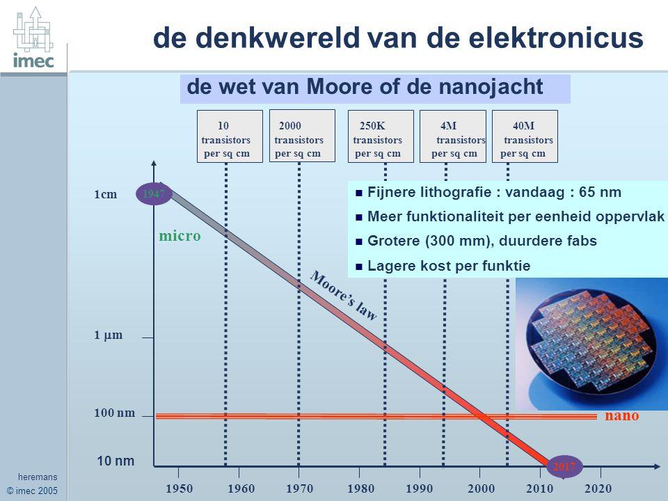 © imec 2005 heremans 18 1947 2017 1950 1960 1970 1980 1990 2000 2010 2020 1cm 1  m 100 nm 10 2000 250K 4M 40M transistors transistors transistors transistors transistors per sq cm per sq cm per sq cm per sq cm per sq cm Moore's law micro nano 10 nm de denkwereld van de elektronicus de wet van Moore of de nanojacht Fijnere lithografie : vandaag : 65 nm Meer funktionaliteit per eenheid oppervlak Grotere (300 mm), duurdere fabs Lagere kost per funktie