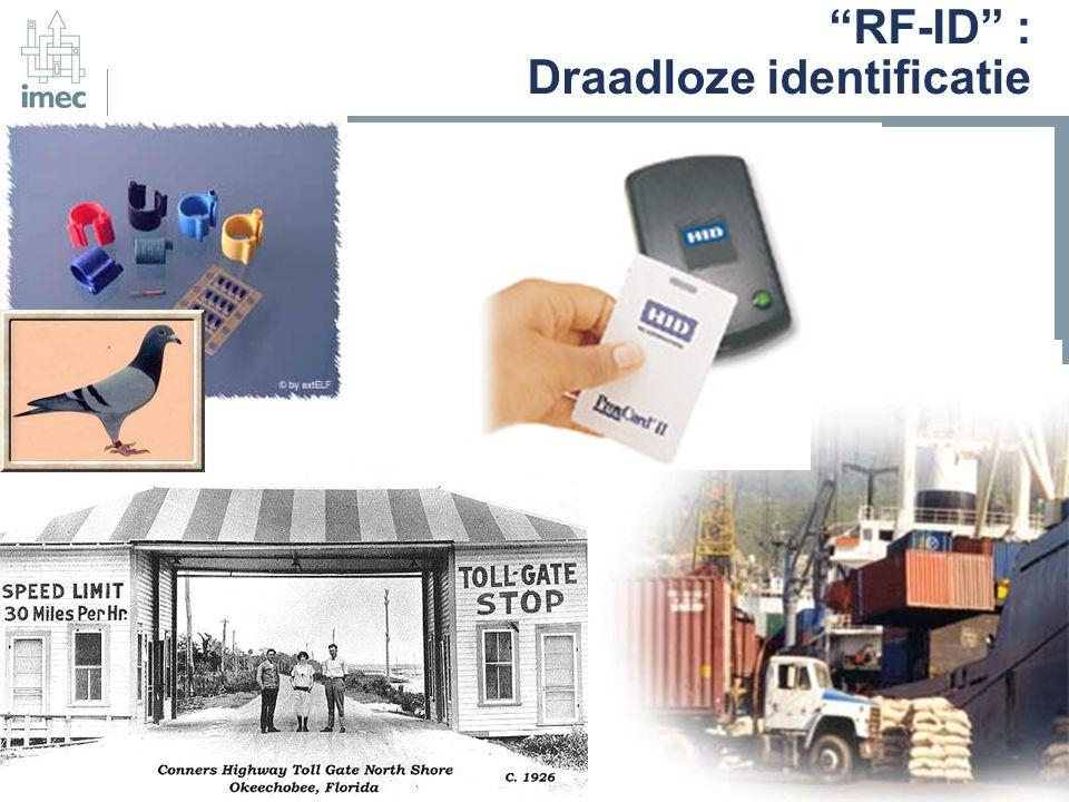 © imec 2005 heremans 3 RF-ID : Draadloze identificatie