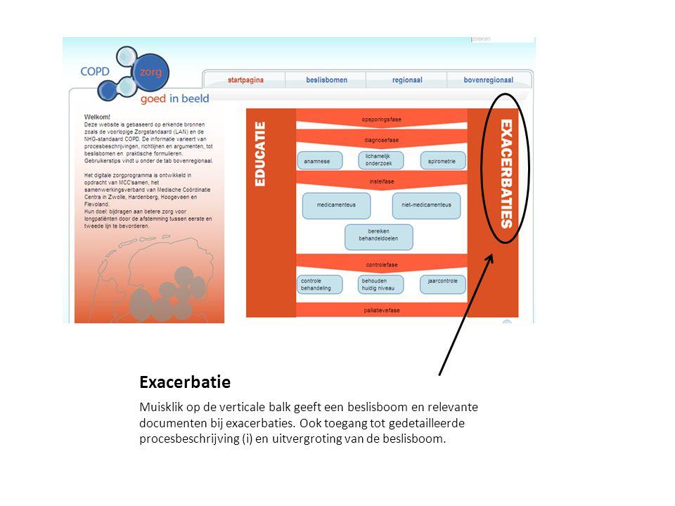 Exacerbatie Muisklik op de verticale balk geeft een beslisboom en relevante documenten bij exacerbaties.