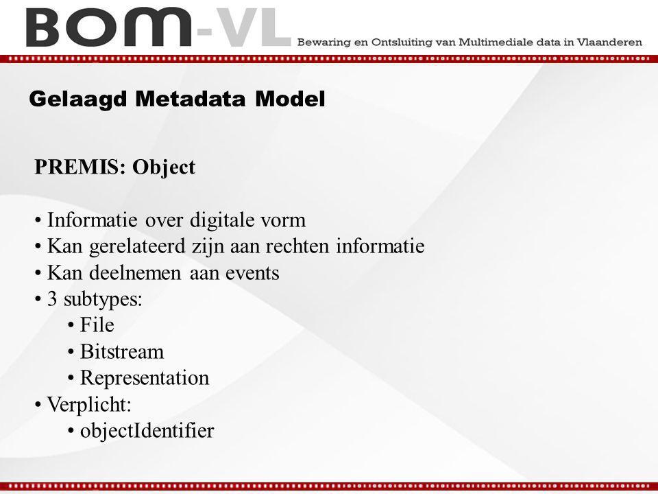 Gelaagd Metadata Model PREMIS: Object Informatie over digitale vorm Kan gerelateerd zijn aan rechten informatie Kan deelnemen aan events 3 subtypes: File Bitstream Representation Verplicht: objectIdentifier