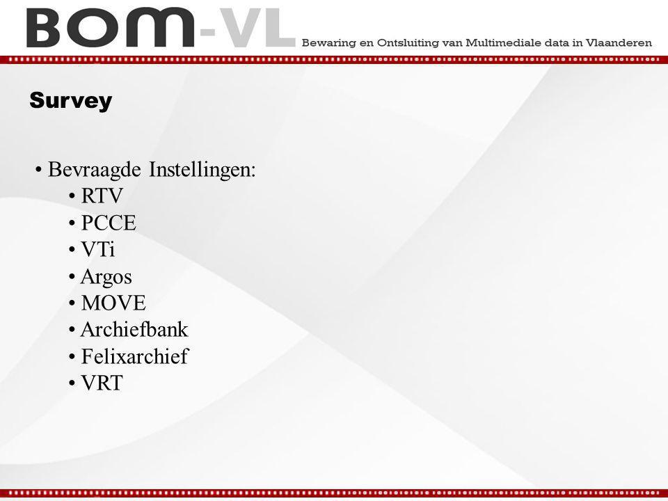 Survey Bevraagde Instellingen: RTV PCCE VTi Argos MOVE Archiefbank Felixarchief VRT
