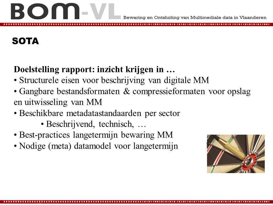 Gelaagd Metadata Model PREMIS: Rights Rechten, licenties Kan gerelateerd zijn aan objecten, agents Verplicht: rightsStatement of rightsExtension
