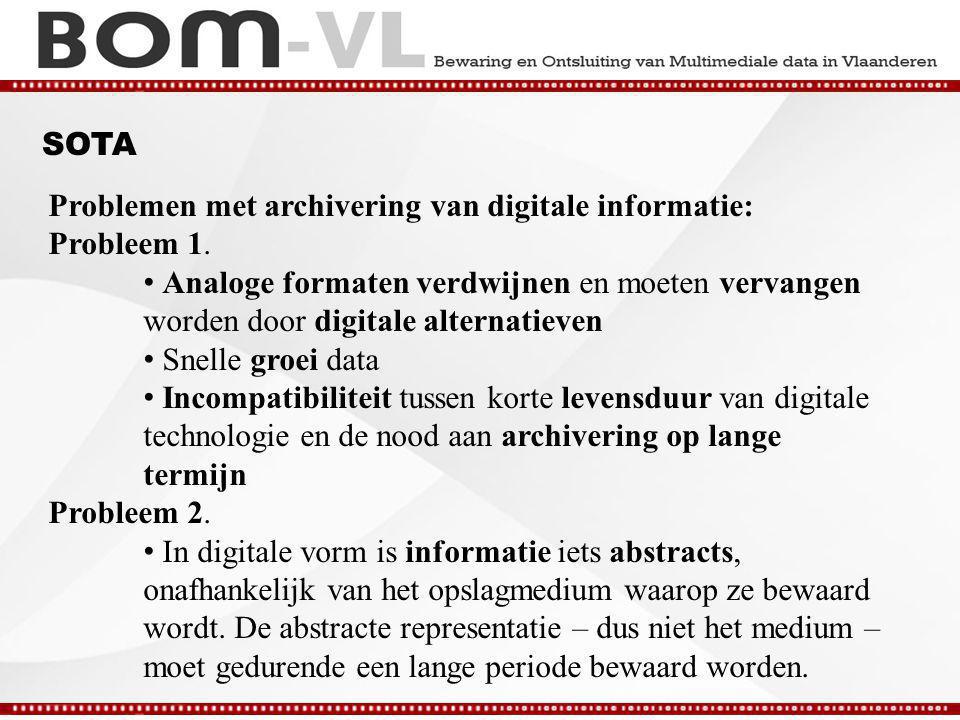 SOTA Problemen met archivering van digitale informatie: Probleem 1.