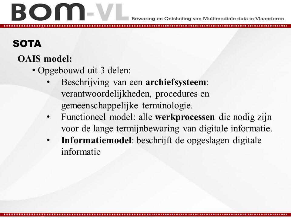 SOTA OAIS model: Opgebouwd uit 3 delen: Beschrijving van een archiefsysteem: verantwoordelijkheden, procedures en gemeenschappelijke terminologie.