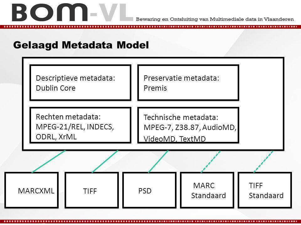 Gelaagd Metadata Model Descriptieve metadata: Dublin Core Preservatie metadata: Premis Rechten metadata: MPEG-21/REL, INDECS, ODRL, XrML MARCXML TIFF PSD Technische metadata: MPEG-7, Z38.87, AudioMD, VideoMD, TextMD MARC Standaard TIFF Standaard