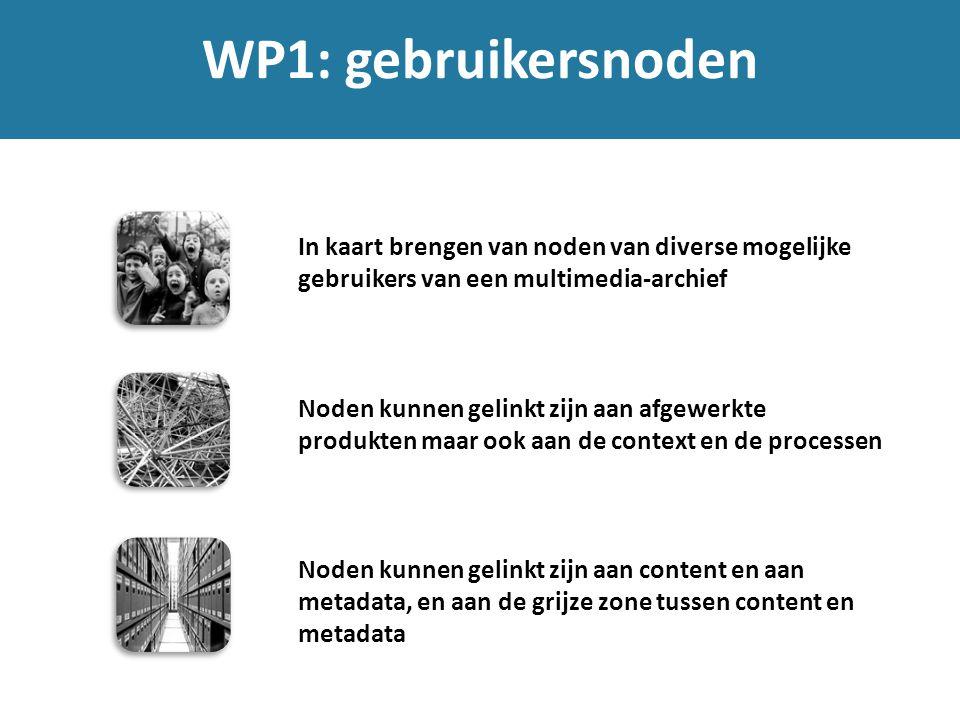 Deeltaken WP1 T1.1: Open en dynamisch archief (interpretatie) T1.2: Creatief atelier (creatie) T1.3: Wetenschappelijk archief (onderzoek) T1.4: Gecontextualiseerd aanbod (contextualisering) Eindrapport