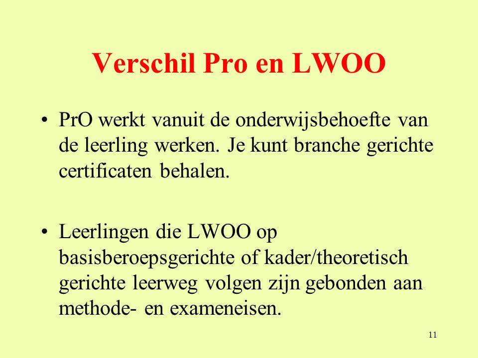 Verschil Pro en LWOO PrO werkt vanuit de onderwijsbehoefte van de leerling werken. Je kunt branche gerichte certificaten behalen. Leerlingen die LWOO