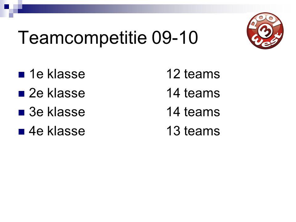 Teamcompetitie 10-11 1e klasse.. teams 2e klasse.. teams 3e klasse.. teams 4e klasse.. teams