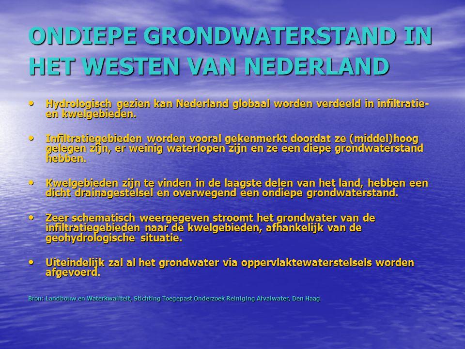 ONDIEPE GRONDWATERSTAND IN HET WESTEN VAN NEDERLAND Hydrologisch gezien kan Nederland globaal worden verdeeld in infiltratie- en kwelgebieden. Hydrolo